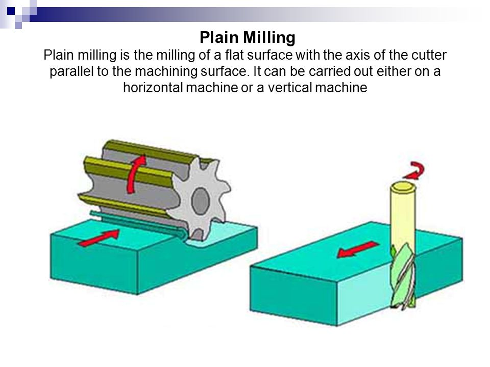 Plain Milling Plain milling is the milling of a flat surface with the axis of the cutter parallel to the machining surface. It can be carried out eith