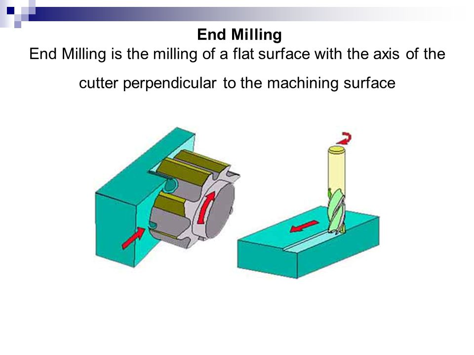 End Milling End Milling is the milling of a flat surface with the axis of the cutter perpendicular to the machining surface