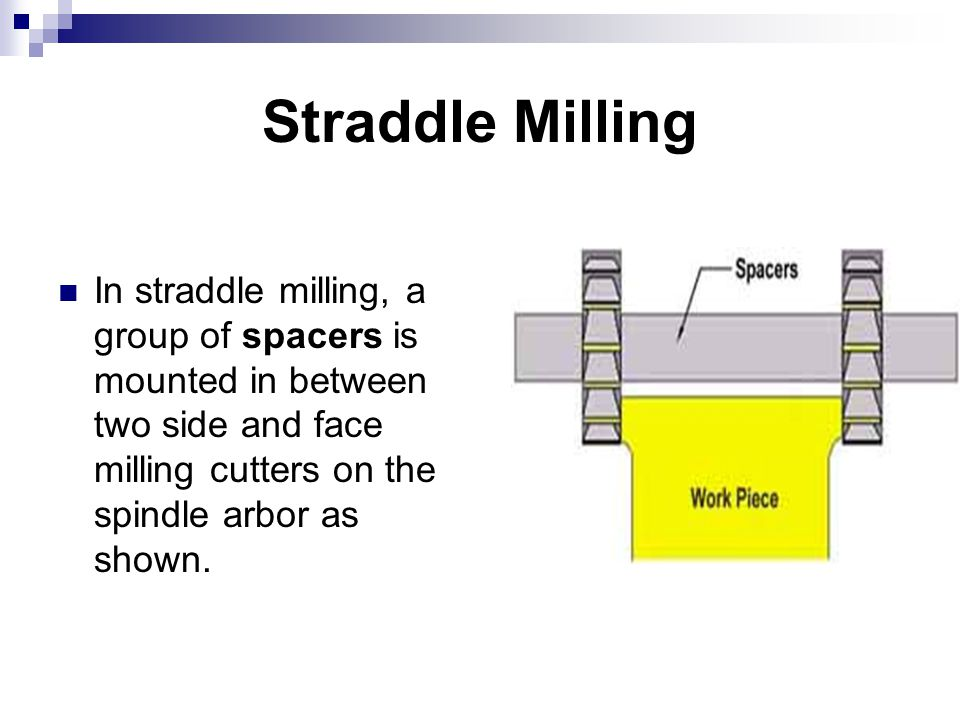 Straddle Milling In straddle milling, a group of spacers is mounted in between two side and face milling cutters on the spindle arbor as shown.