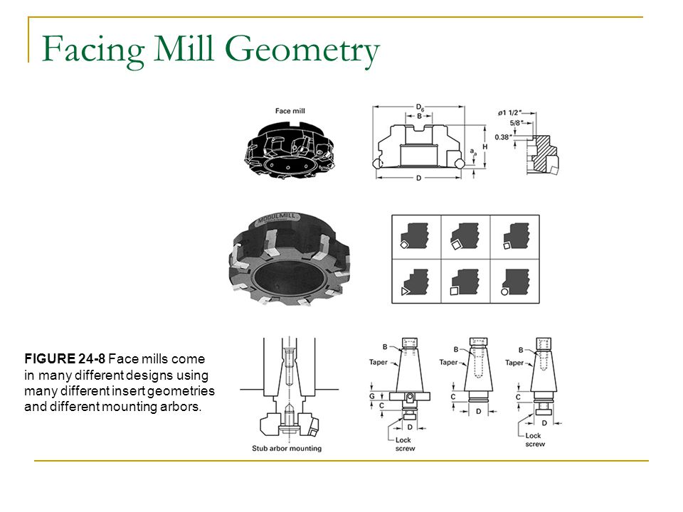Facing Mill Geometry FIGURE 24-8 Face mills come in many different designs using many different insert geometries and different mounting arbors.