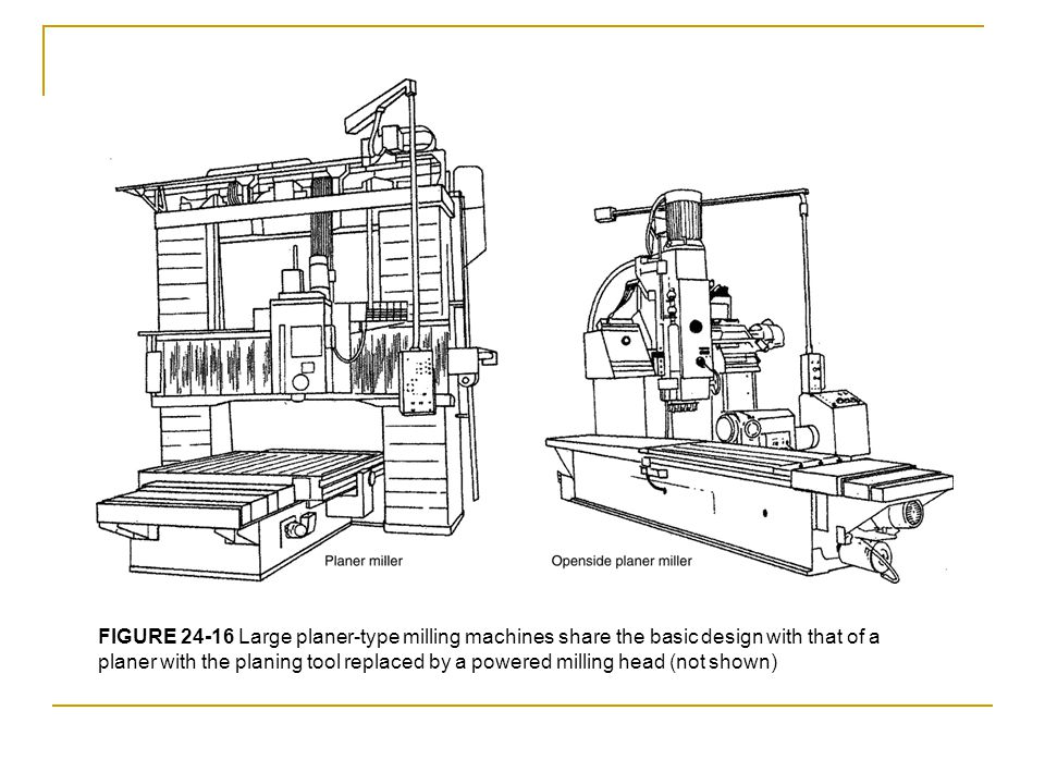 FIGURE 24-16 Large planer-type milling machines share the basic design with that of a planer with the planing tool replaced by a powered milling head (not shown)