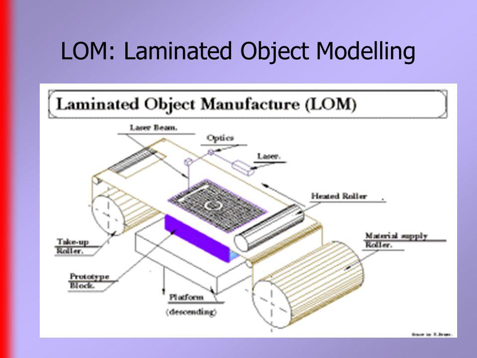 LOM: Laminated Object Modelling