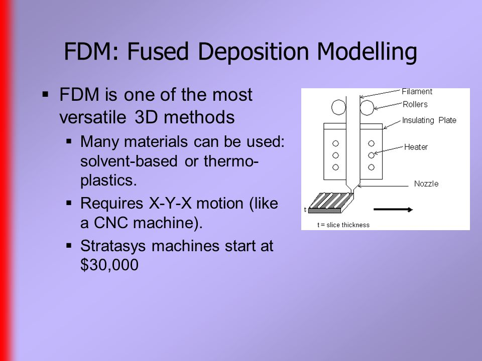 FDM: Fused Deposition Modelling  FDM is one of the most versatile 3D methods  Many materials can be used: solvent-based or thermo- plastics.