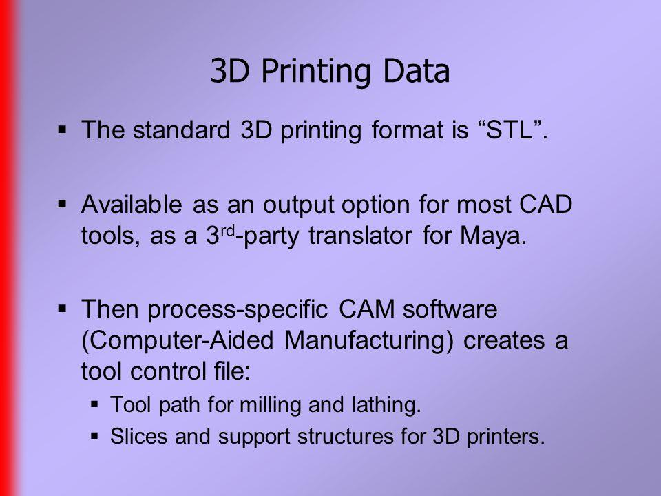 3D Printing Data  The standard 3D printing format is STL .