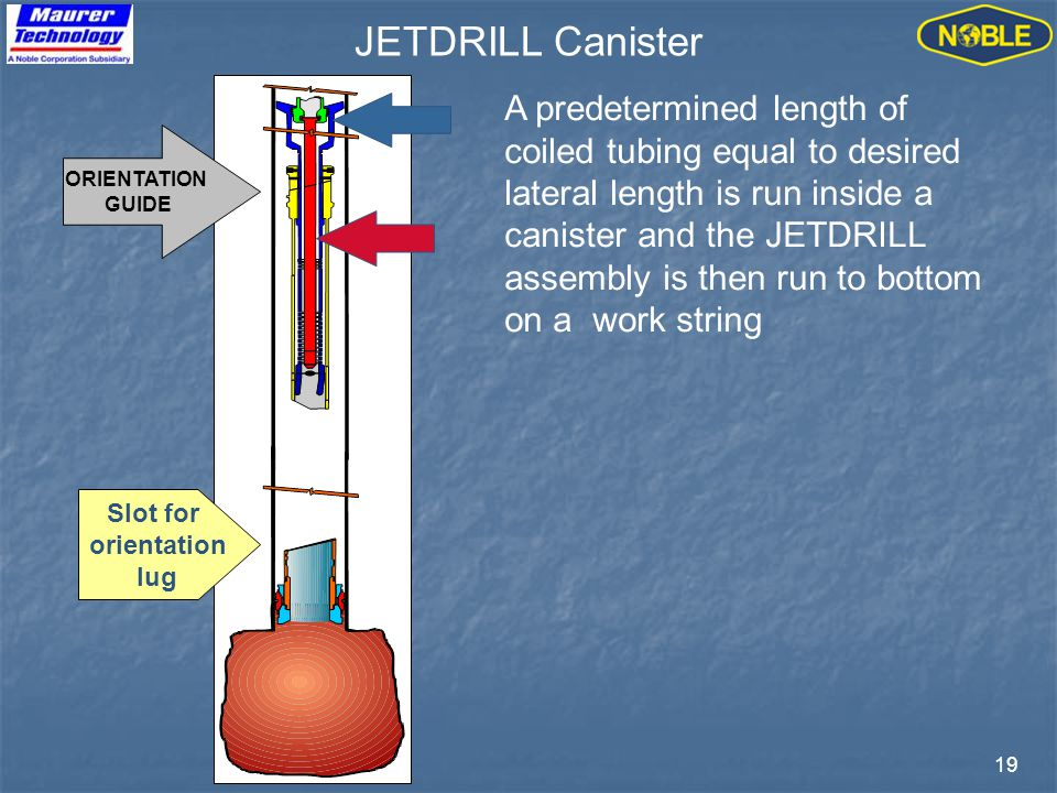 19 ORIENTATION GUIDE Slot for orientation lug JETDRILL Canister A predetermined length of coiled tubing equal to desired lateral length is run inside a canister and the JETDRILL assembly is then run to bottom on a work string