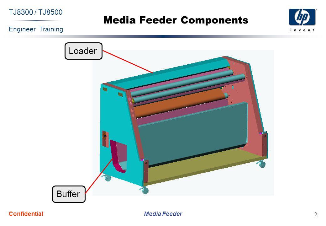 Engineer Training Media Feeder TJ8300 / TJ8500 Confidential 13 Rear Operation Panel