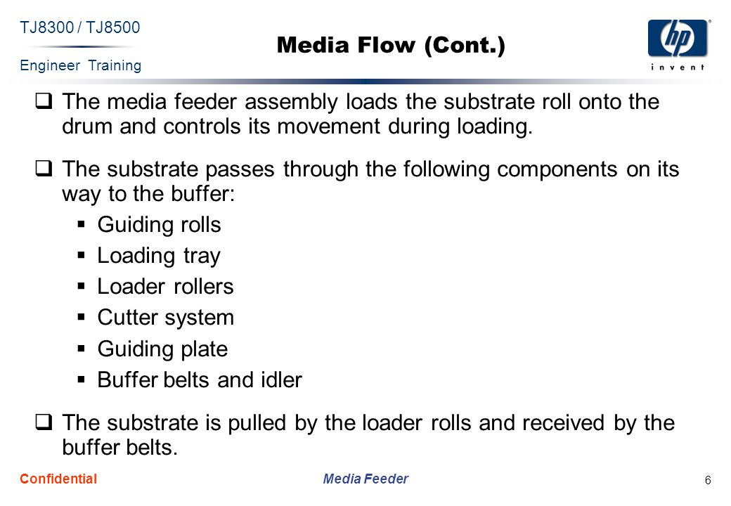 Engineer Training Media Feeder TJ8300 / TJ8500 Confidential 27 Functional Description of Printing on the Media (Cont.) 21.To indicate that the cutting process has ended, the I/O controller communicates with the computer via the ACB controller (both are located inside the control unit).