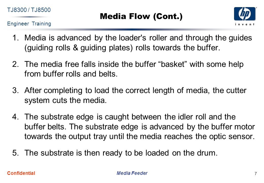 Engineer Training Media Feeder TJ8300 / TJ8500 Confidential 8 Buffer The buffer consists of the following:  Idler roll – holds the media at the buffer entrance/exit.