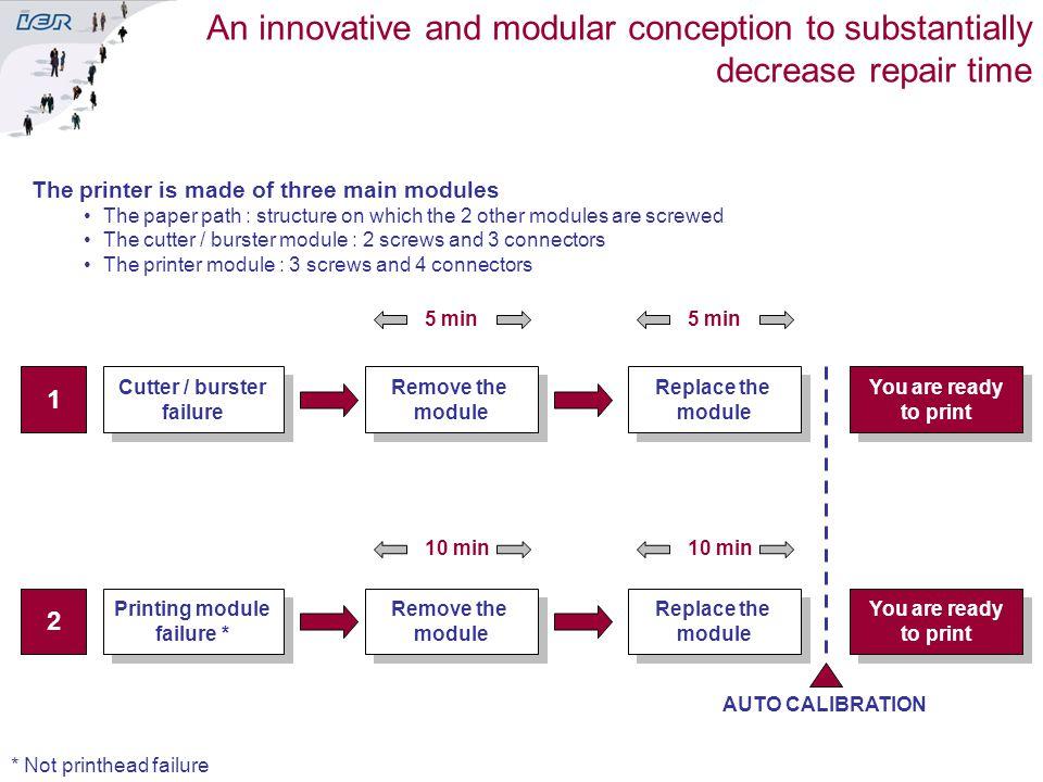 4 key modules that drastically simplifies maintenance and logistics Power supplyPrinthead module Electronic card Cutting /bursting module