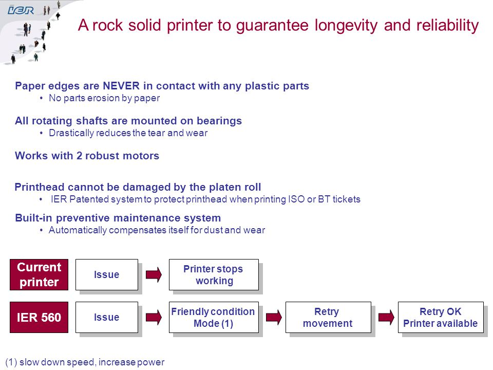 A rock solid printer to guarantee longevity and reliability Paper edges are NEVER in contact with any plastic parts No parts erosion by paper All rota