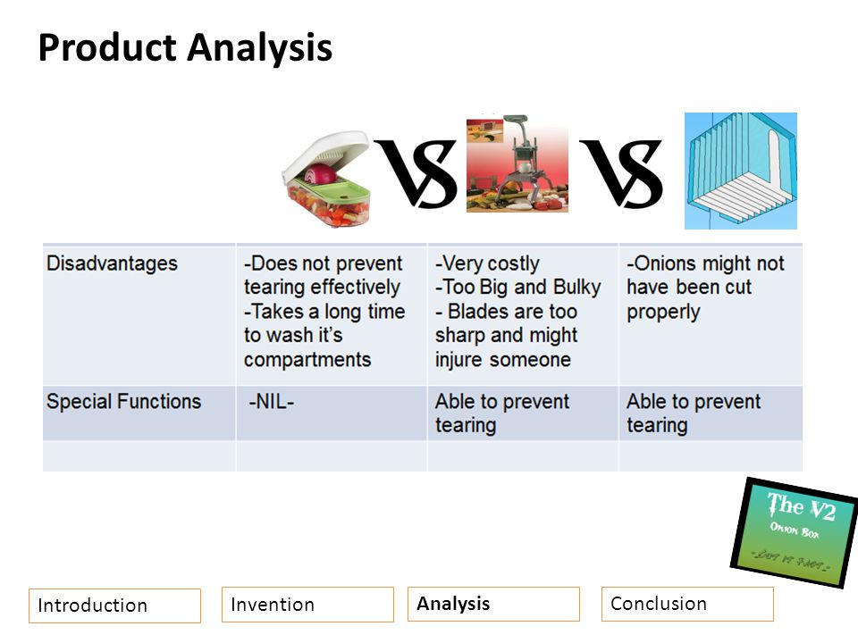 Introduction Analysis Invention Conclusion Product Analysis