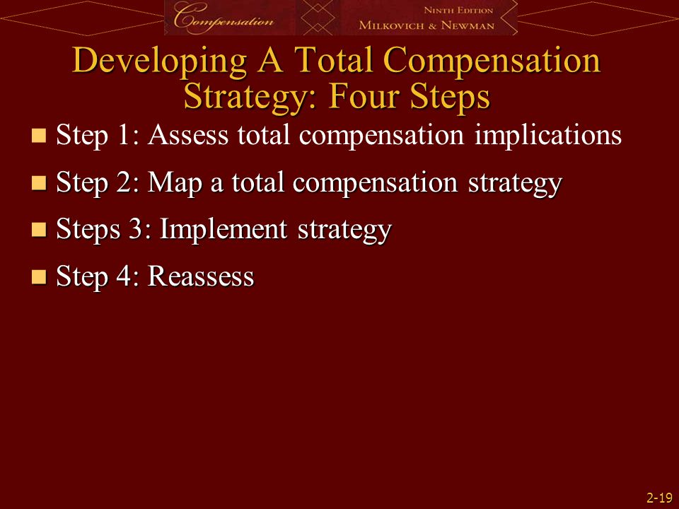 2-19 Developing A Total Compensation Strategy: Four Steps Step 1: Assess total compensation implications Step 2: Map a total compensation strategy Ste