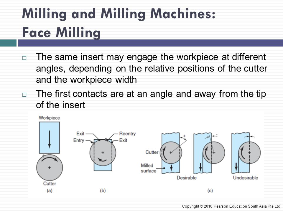 Milling and Milling Machines: Face Milling  The same insert may engage the workpiece at different angles, depending on the relative positions of the cutter and the workpiece width  The first contacts are at an angle and away from the tip of the insert Copyright © 2010 Pearson Education South Asia Pte Ltd