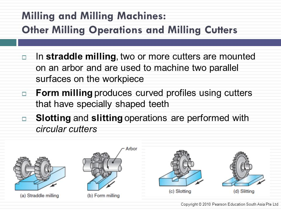 Milling and Milling Machines: Other Milling Operations and Milling Cutters  In straddle milling, two or more cutters are mounted on an arbor and are used to machine two parallel surfaces on the workpiece  Form milling produces curved profiles using cutters that have specially shaped teeth  Slotting and slitting operations are performed with circular cutters Copyright © 2010 Pearson Education South Asia Pte Ltd