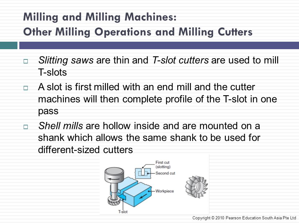 Milling and Milling Machines: Other Milling Operations and Milling Cutters  Slitting saws are thin and T-slot cutters are used to mill T-slots  A slot is first milled with an end mill and the cutter machines will then complete profile of the T-slot in one pass  Shell mills are hollow inside and are mounted on a shank which allows the same shank to be used for different-sized cutters Copyright © 2010 Pearson Education South Asia Pte Ltd