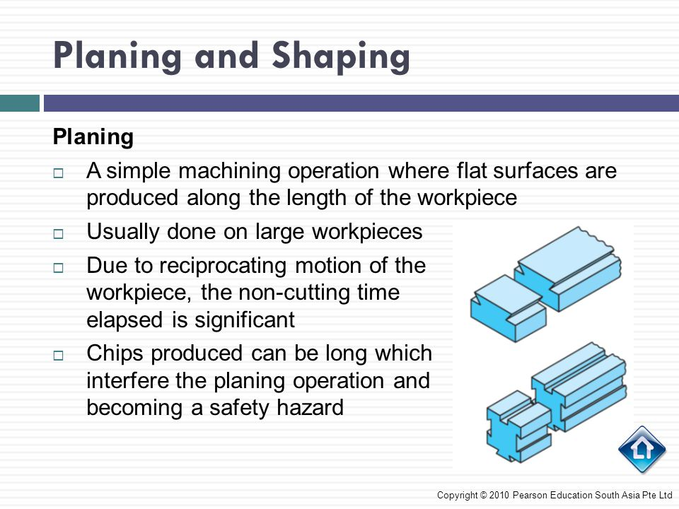 Planing  A simple machining operation where flat surfaces are produced along the length of the workpiece  Usually done on large workpieces  Due to reciprocating motion of the workpiece, the non-cutting time elapsed is significant  Chips produced can be long which interfere the planing operation and becoming a safety hazard Copyright © 2010 Pearson Education South Asia Pte Ltd Planing and Shaping