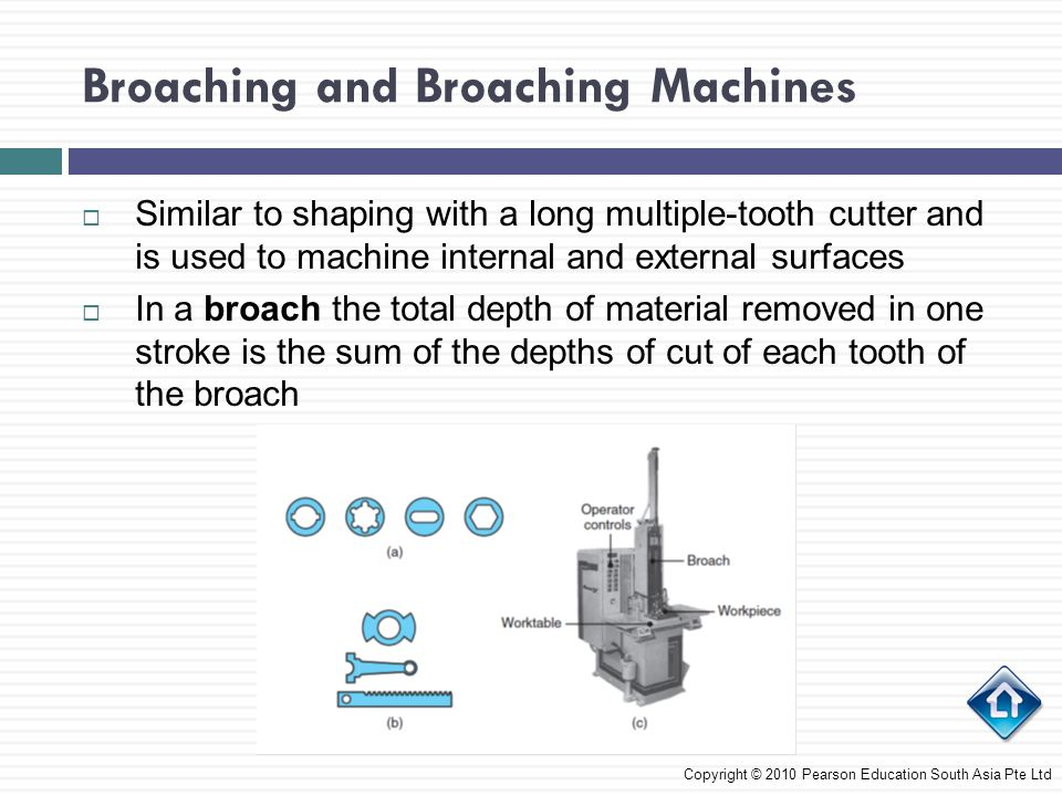  Similar to shaping with a long multiple-tooth cutter and is used to machine internal and external surfaces  In a broach the total depth of material removed in one stroke is the sum of the depths of cut of each tooth of the broach Copyright © 2010 Pearson Education South Asia Pte Ltd Broaching and Broaching Machines