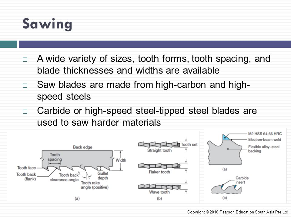  A wide variety of sizes, tooth forms, tooth spacing, and blade thicknesses and widths are available  Saw blades are made from high-carbon and high- speed steels  Carbide or high-speed steel-tipped steel blades are used to saw harder materials Copyright © 2010 Pearson Education South Asia Pte Ltd Sawing