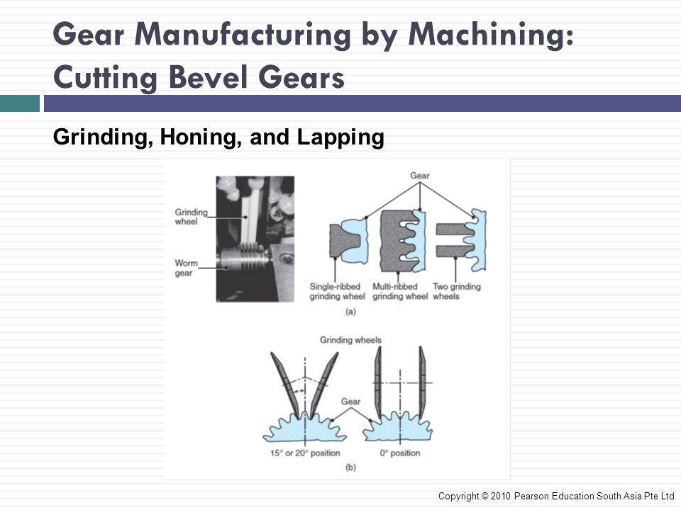 Grinding, Honing, and Lapping Copyright © 2010 Pearson Education South Asia Pte Ltd Gear Manufacturing by Machining: Cutting Bevel Gears