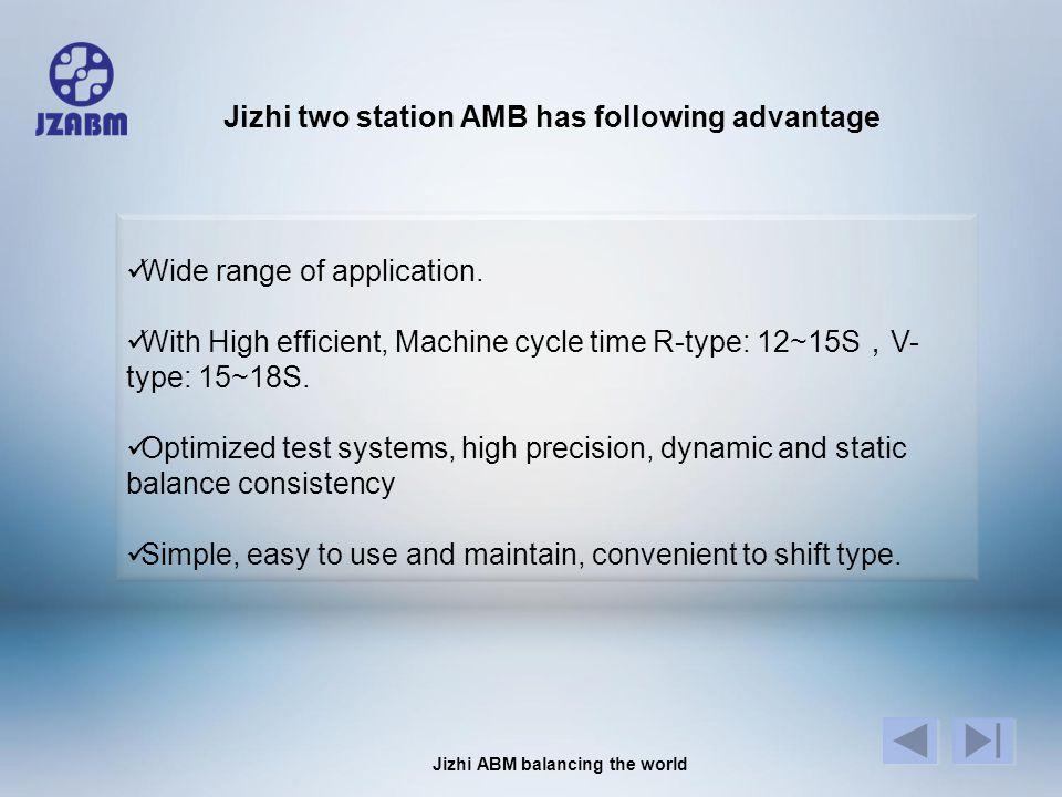 Jizhi ABM balancing the world Wide range of application.