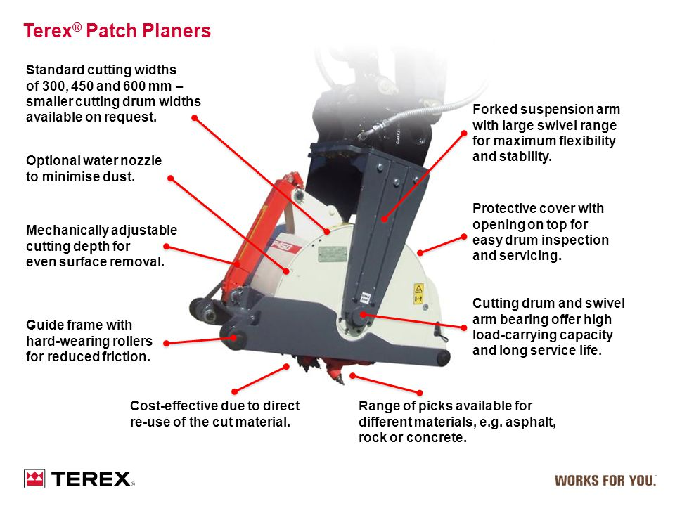 Terex ® Patch Planers Standard cutting widths of 300, 450 and 600 mm – smaller cutting drum widths available on request. Optional water nozzle to mini