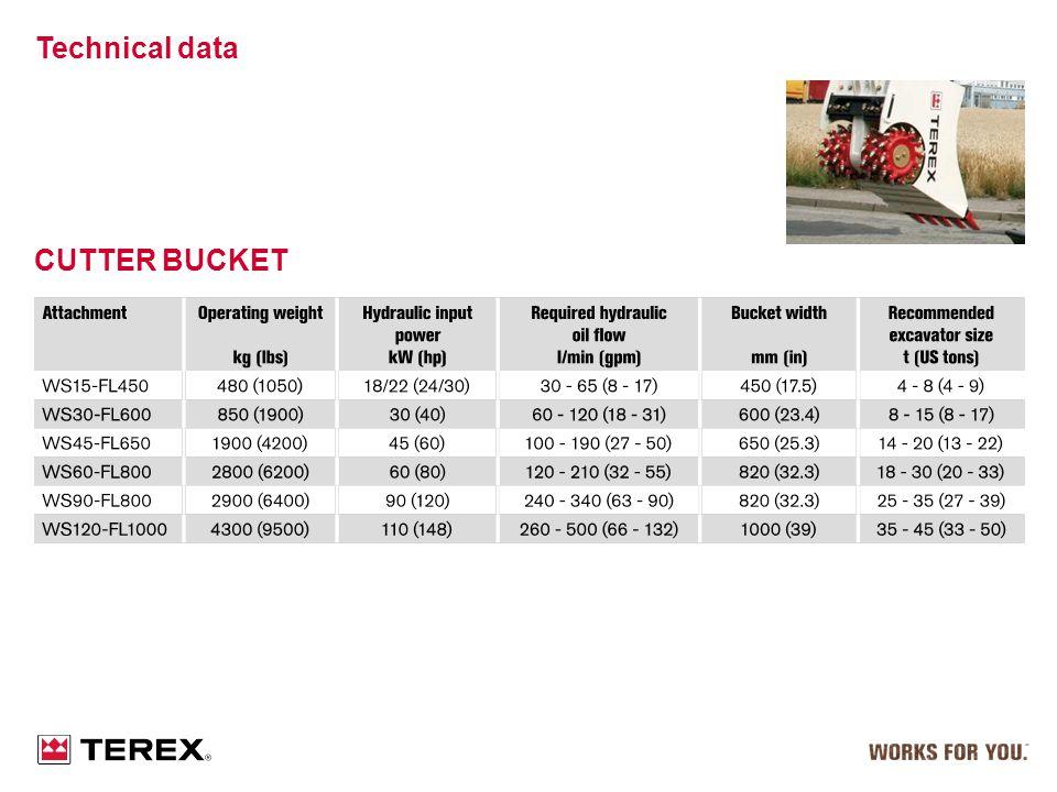 Technical data CUTTER BUCKET