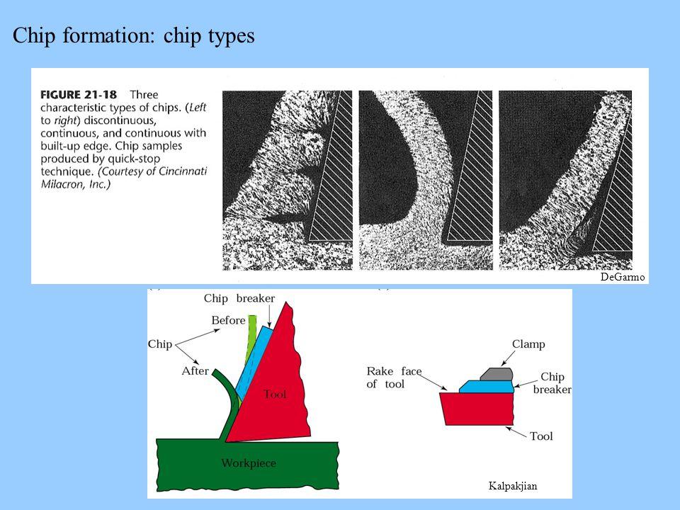 Chip formation: chip types Kalpakjian DeGarmo