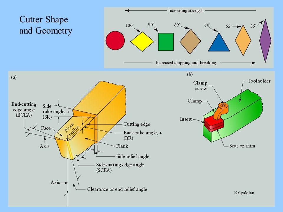 Kalpakjian Cutter Shape and Geometry