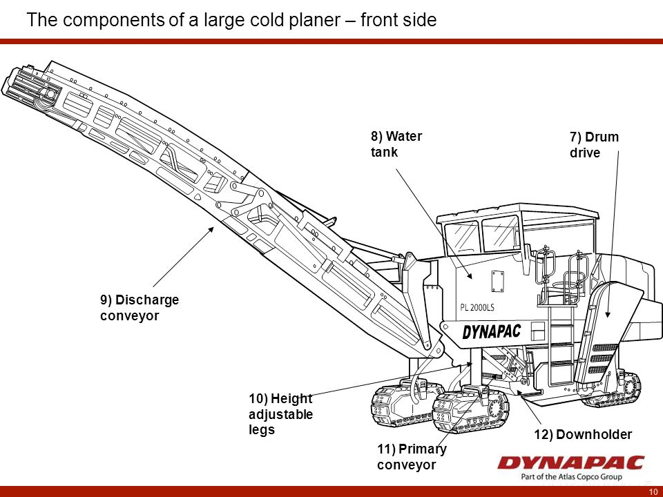 10 The components of a large cold planer – front side 8) Water tank 10) Height adjustable legs 9) Discharge conveyor 12) Downholder 7) Drum drive 11) Primary conveyor