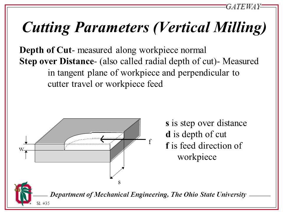 Department of Mechanical Engineering, The Ohio State University Sl. #35GATEWAY Cutting Parameters (Vertical Milling) Depth of Cut- measured along work