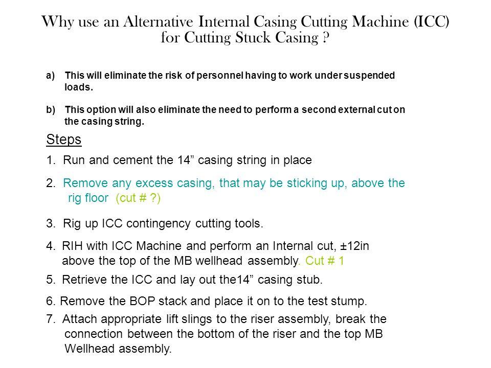 Why use an Alternative Internal Casing Cutting Machine (ICC) for Cutting Stuck Casing .