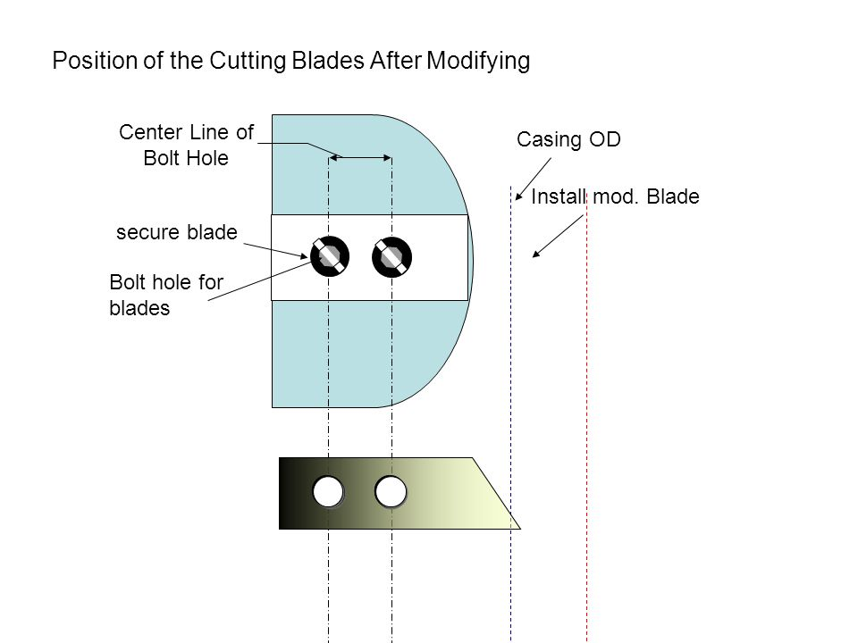 Casing OD Position of the Cutting Blades After Modifying secure blade Install mod.