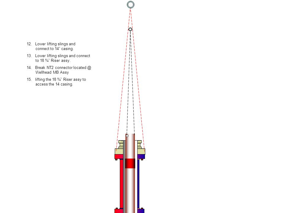12.Lower lifting slings and connect to 14 casing.