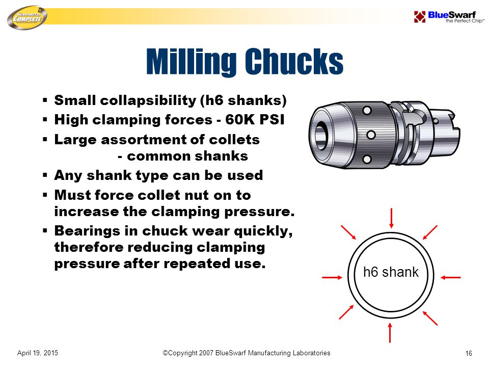April 19, 2015©Copyright 2007 BlueSwarf Manufacturing Laboratories 16  Small collapsibility (h6 shanks)  High clamping forces - 60K PSI  Large assortment of collets - common shanks  Any shank type can be used  Must force collet nut on to increase the clamping pressure.
