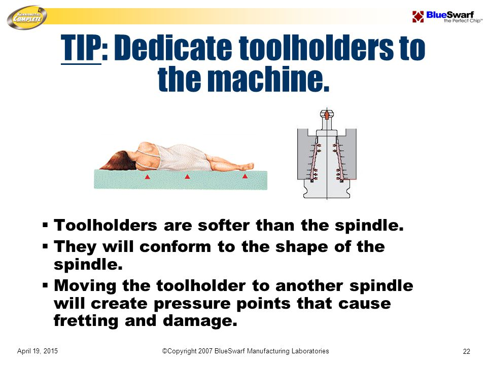 April 19, 2015©Copyright 2007 BlueSwarf Manufacturing Laboratories 22 TIP: Dedicate toolholders to the machine.  Toolholders are softer than the spin