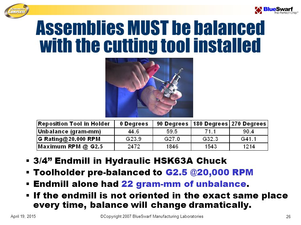 """April 19, 2015©Copyright 2007 BlueSwarf Manufacturing Laboratories 26 Assemblies MUST be balanced with the cutting tool installed  3/4"""" Endmill in Hy"""