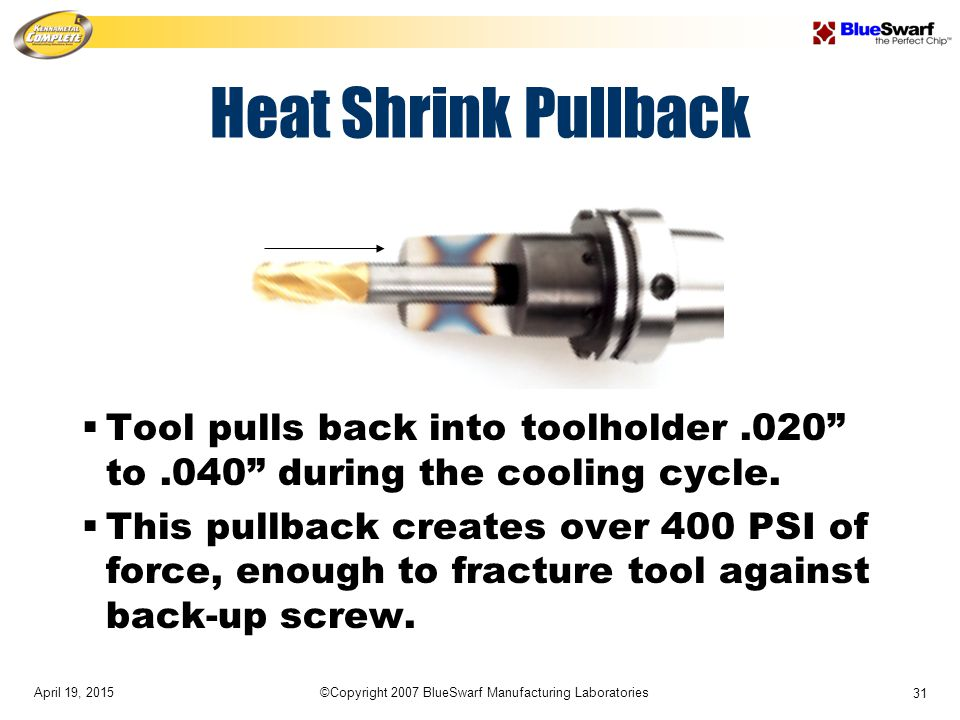 April 19, 2015©Copyright 2007 BlueSwarf Manufacturing Laboratories 31 Heat Shrink Pullback  Tool pulls back into toolholder.020 to.040 during the cooling cycle.