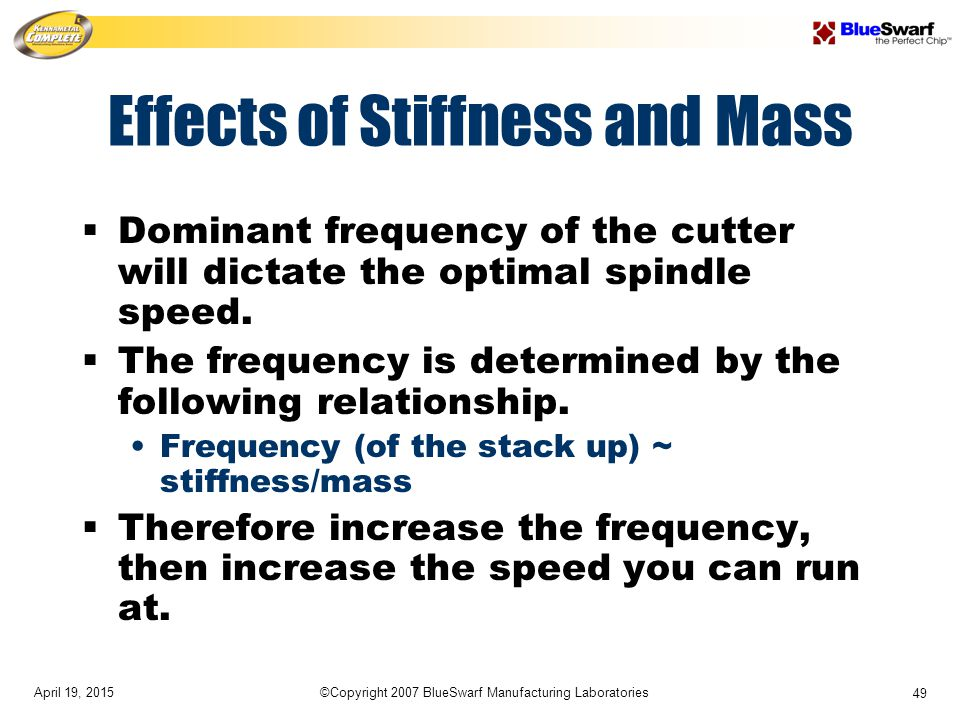 April 19, 2015©Copyright 2007 BlueSwarf Manufacturing Laboratories 49 Effects of Stiffness and Mass  Dominant frequency of the cutter will dictate the optimal spindle speed.