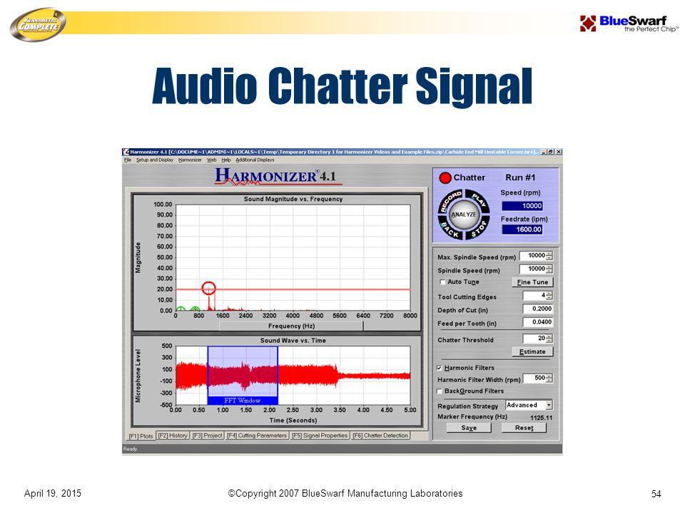 April 19, 2015©Copyright 2007 BlueSwarf Manufacturing Laboratories 54 Audio Chatter Signal