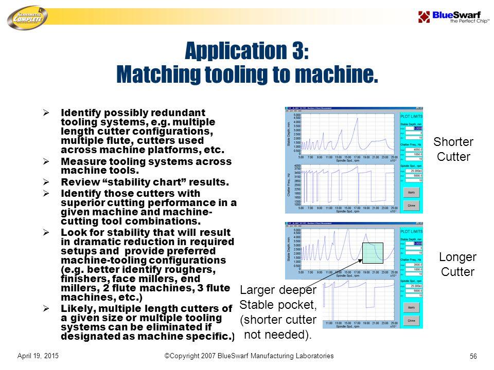 April 19, 2015©Copyright 2007 BlueSwarf Manufacturing Laboratories 56 Application 3: Matching tooling to machine.