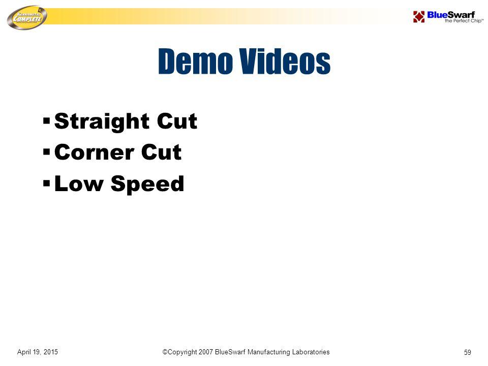 April 19, 2015©Copyright 2007 BlueSwarf Manufacturing Laboratories 59 Demo Videos  Straight Cut  Corner Cut  Low Speed