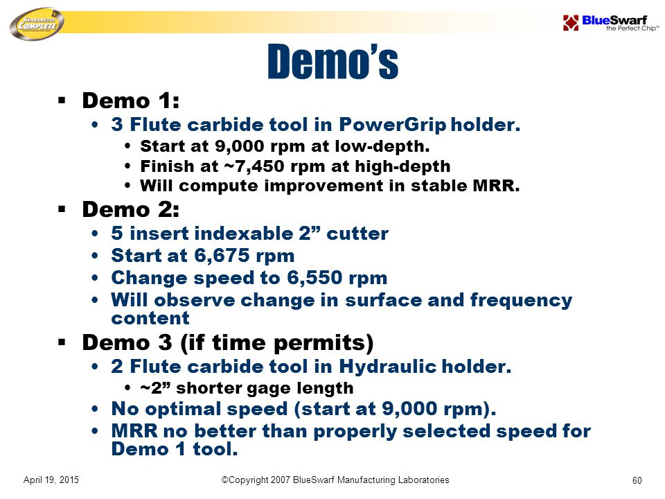 April 19, 2015©Copyright 2007 BlueSwarf Manufacturing Laboratories 60 Demo's  Demo 1: 3 Flute carbide tool in PowerGrip holder. Start at 9,000 rpm at