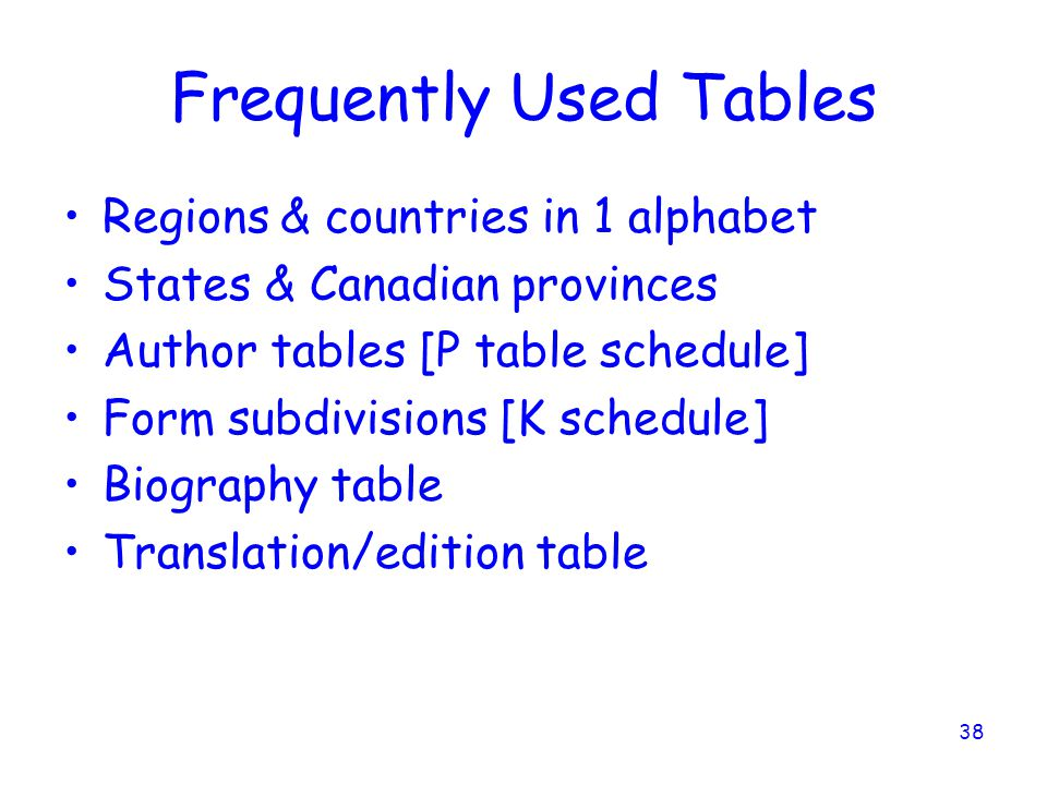 38 Frequently Used Tables Regions & countries in 1 alphabet States & Canadian provinces Author tables [P table schedule] Form subdivisions [K schedule] Biography table Translation/edition table