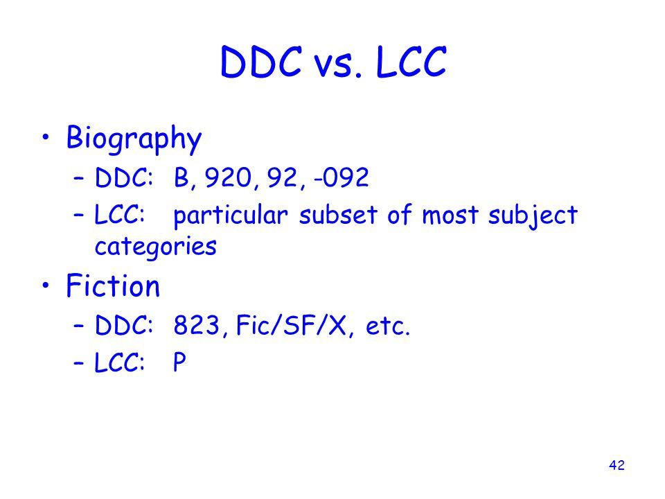 42 DDC vs.