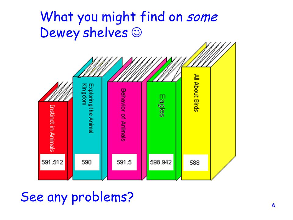 6 What you might find on some Dewey shelves See any problems?