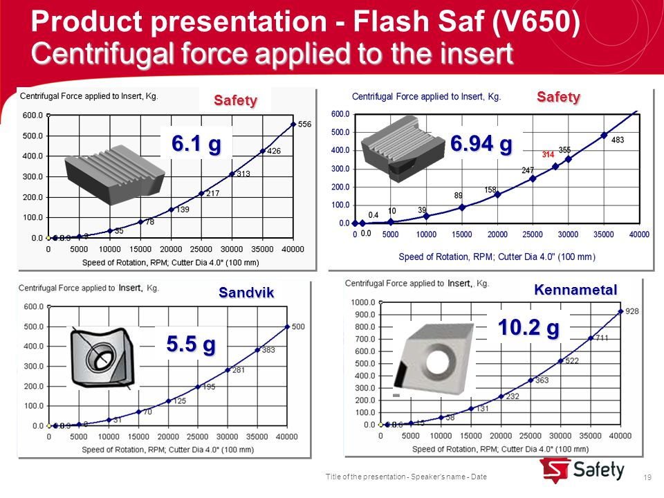 Title of the presentation - Speaker s name - Date 19 6.1 g 10.2 g Safety 5.5 g Kennametal Sandvik 6.94 g Safety Centrifugal force applied to the insert Product presentation - Flash Saf (V650) Centrifugal force applied to the insert