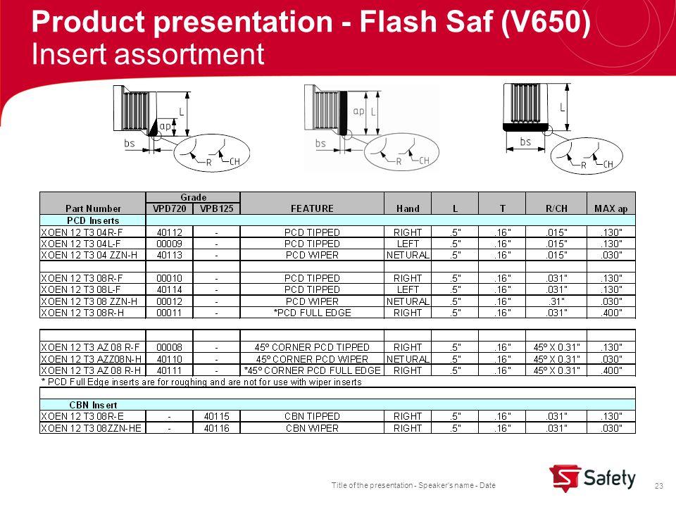Title of the presentation - Speaker's name - Date 23 Product presentation - Flash Saf (V650) Insert assortment