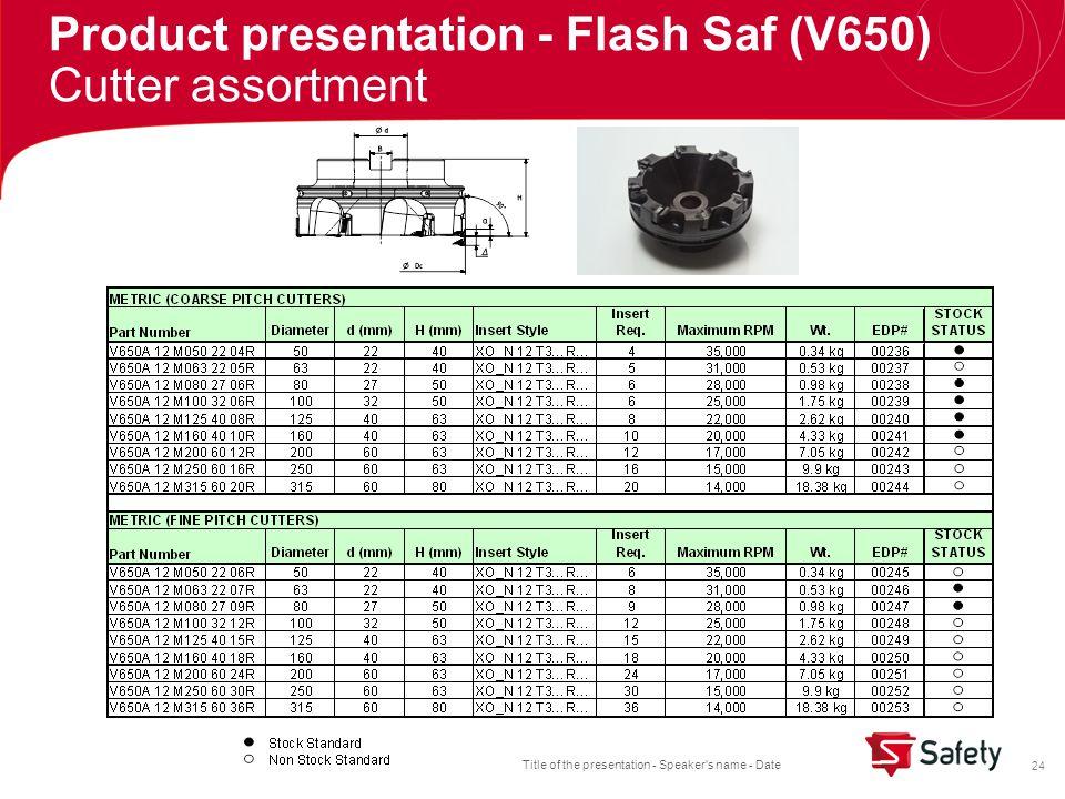 Title of the presentation - Speaker's name - Date 24 Product presentation - Flash Saf (V650) Cutter assortment