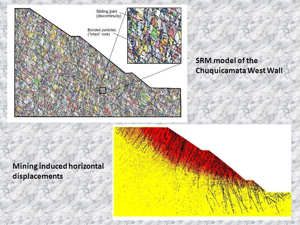 SRM model of the Chuquicamata West Wall Mining induced horizontal displacements