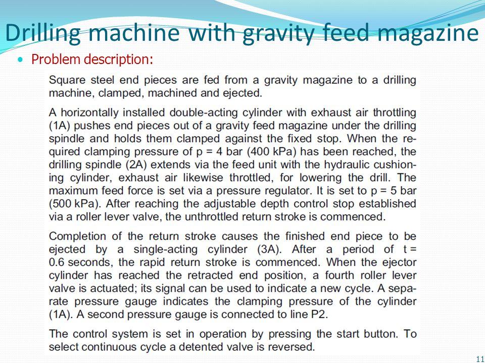 Drilling machine with gravity feed magazine Problem description: 11